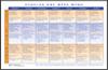 OMNI Health Care — One week sample menu