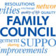 lead-family-council-wordcloud